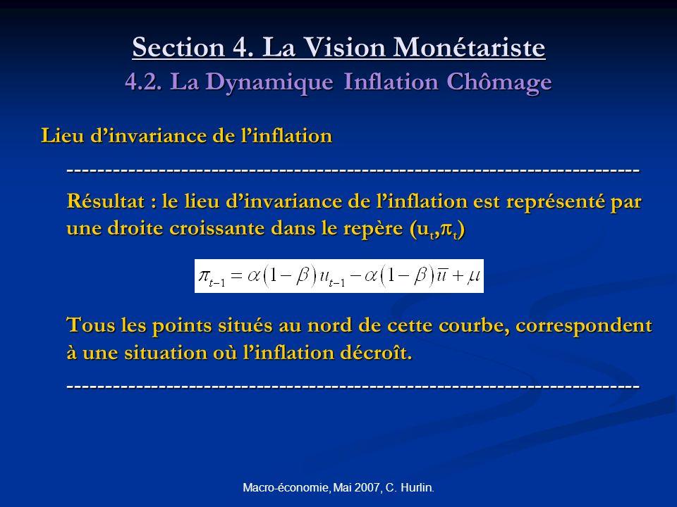 Macro-économie, Mai 2007, C. Hurlin. Section 4. La Vision Monétariste 4.2. La Dynamique Inflation Chômage Lieu dinvariance de linflation -------------