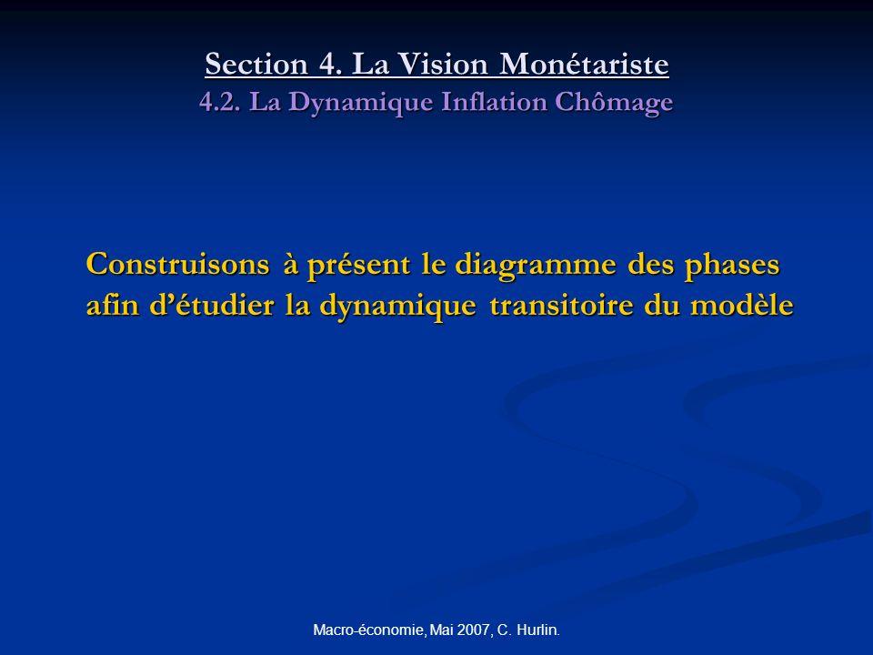 Macro-économie, Mai 2007, C. Hurlin. Section 4. La Vision Monétariste 4.2. La Dynamique Inflation Chômage Construisons à présent le diagramme des phas