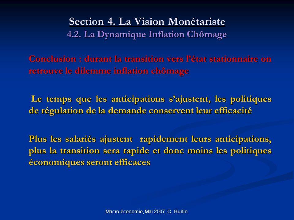 Macro-économie, Mai 2007, C. Hurlin. Section 4. La Vision Monétariste 4.2. La Dynamique Inflation Chômage Conclusion : durant la transition vers létat