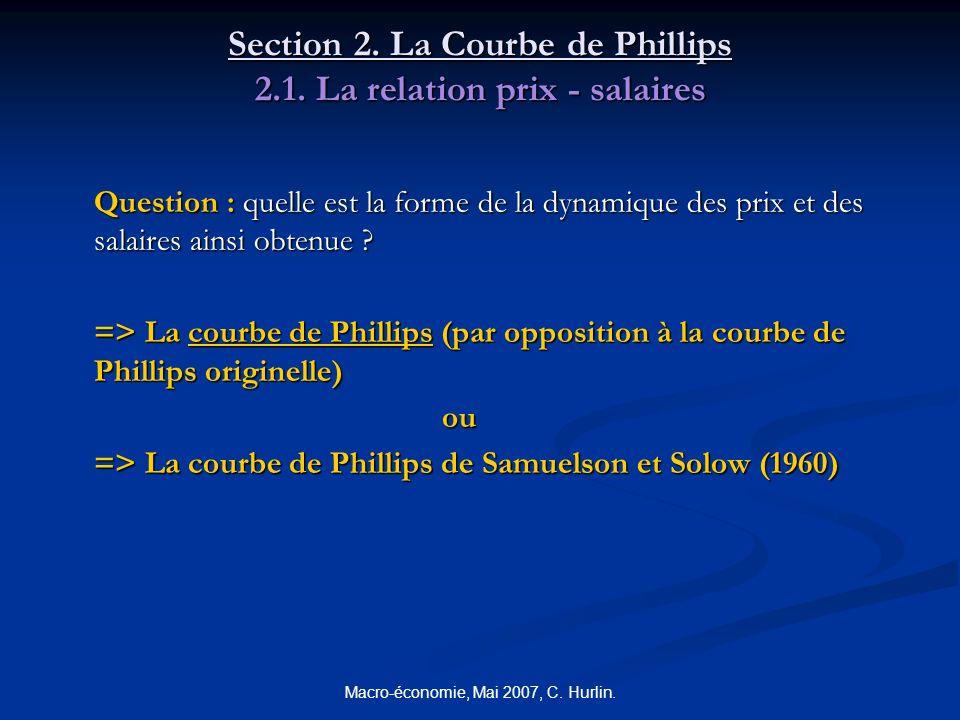 Macro-économie, Mai 2007, C. Hurlin. Section 2. La Courbe de Phillips 2.1. La relation prix - salaires Question : quelle est la forme de la dynamique