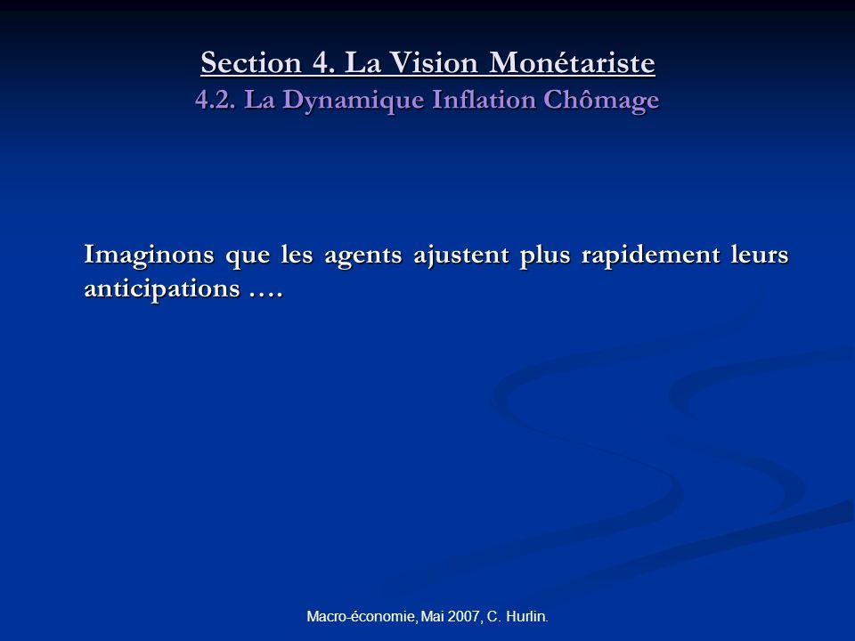 Macro-économie, Mai 2007, C. Hurlin. Section 4. La Vision Monétariste 4.2. La Dynamique Inflation Chômage Imaginons que les agents ajustent plus rapid