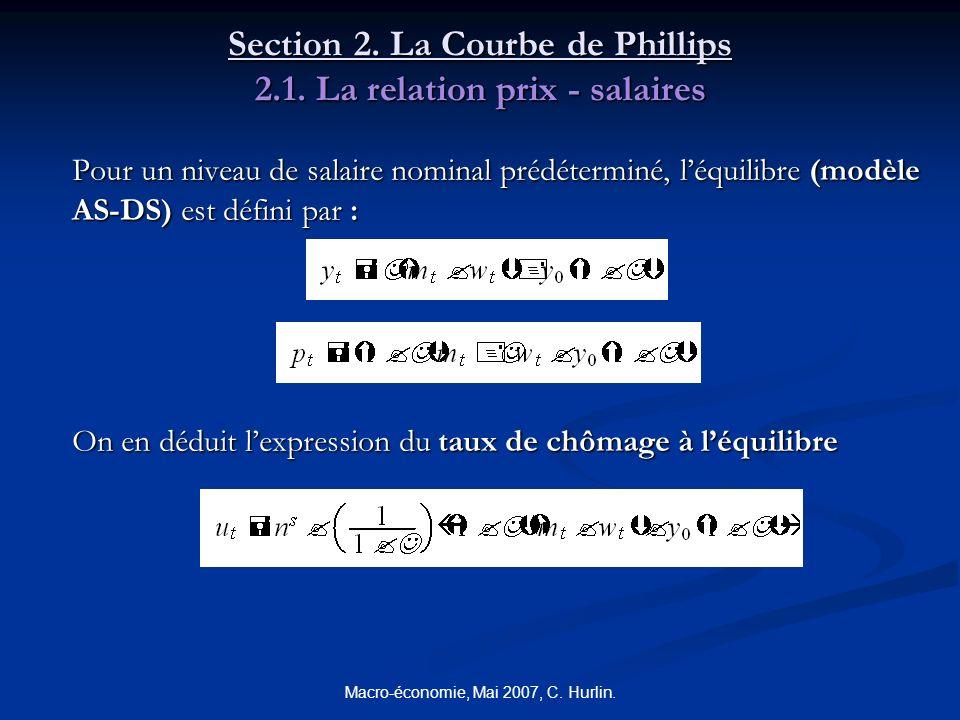 Macro-économie, Mai 2007, C. Hurlin. Section 2. La Courbe de Phillips 2.1. La relation prix - salaires Pour un niveau de salaire nominal prédéterminé,