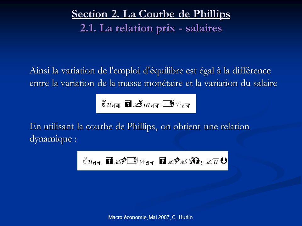 Macro-économie, Mai 2007, C. Hurlin. Section 2. La Courbe de Phillips 2.1. La relation prix - salaires Ainsi la variation de l'emploi d'équilibre est