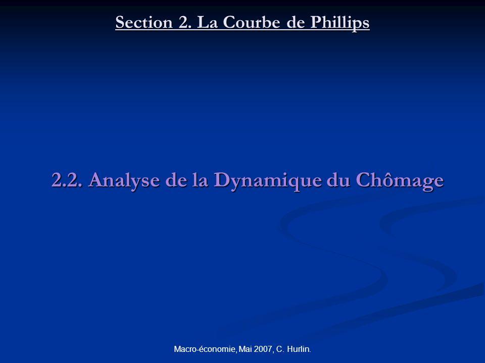 Macro-économie, Mai 2007, C. Hurlin. Section 2. La Courbe de Phillips 2.2. Analyse de la Dynamique du Chômage
