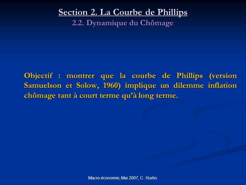 Macro-économie, Mai 2007, C. Hurlin. Section 2. La Courbe de Phillips 2.2. Dynamique du Chômage Objectif : montrer que la courbe de Phillips (version