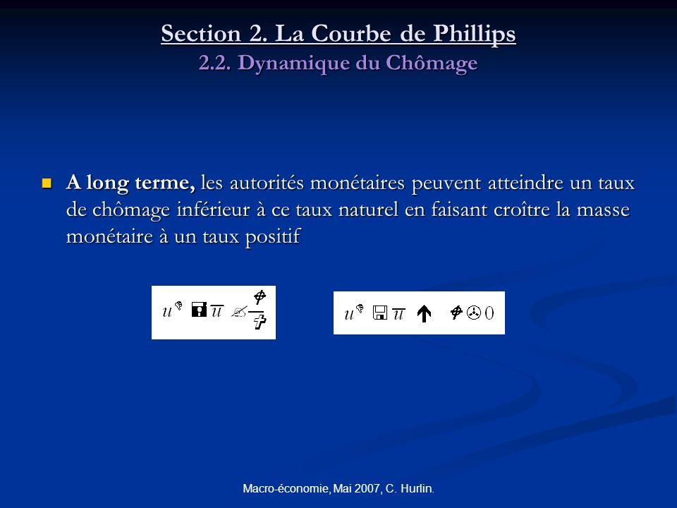 Macro-économie, Mai 2007, C. Hurlin. Section 2. La Courbe de Phillips 2.2. Dynamique du Chômage A long terme, les autorités monétaires peuvent atteind