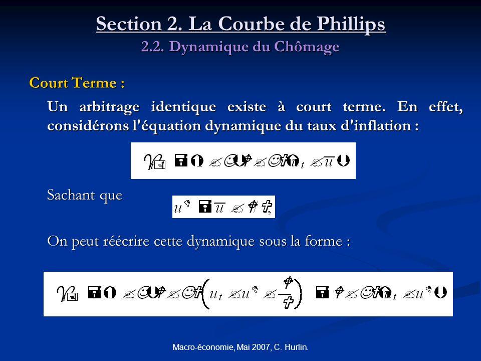 Macro-économie, Mai 2007, C. Hurlin. Section 2. La Courbe de Phillips 2.2. Dynamique du Chômage Court Terme : Un arbitrage identique existe à court te