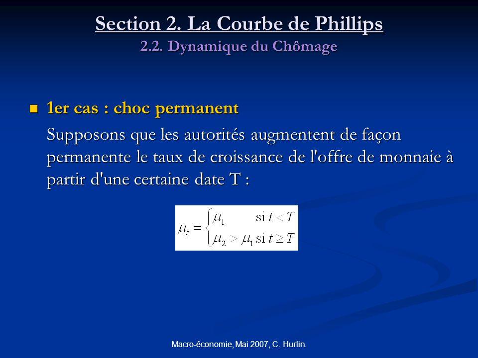 Macro-économie, Mai 2007, C. Hurlin. Section 2. La Courbe de Phillips 2.2. Dynamique du Chômage 1er cas : choc permanent 1er cas : choc permanent Supp