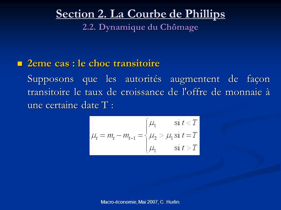 Macro-économie, Mai 2007, C. Hurlin. Section 2. La Courbe de Phillips 2.2. Dynamique du Chômage 2eme cas : le choc transitoire 2eme cas : le choc tran