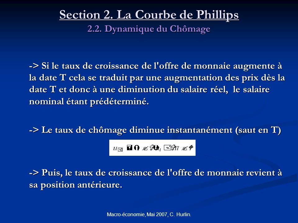 Macro-économie, Mai 2007, C. Hurlin. Section 2. La Courbe de Phillips 2.2. Dynamique du Chômage -> Si le taux de croissance de l'offre de monnaie augm