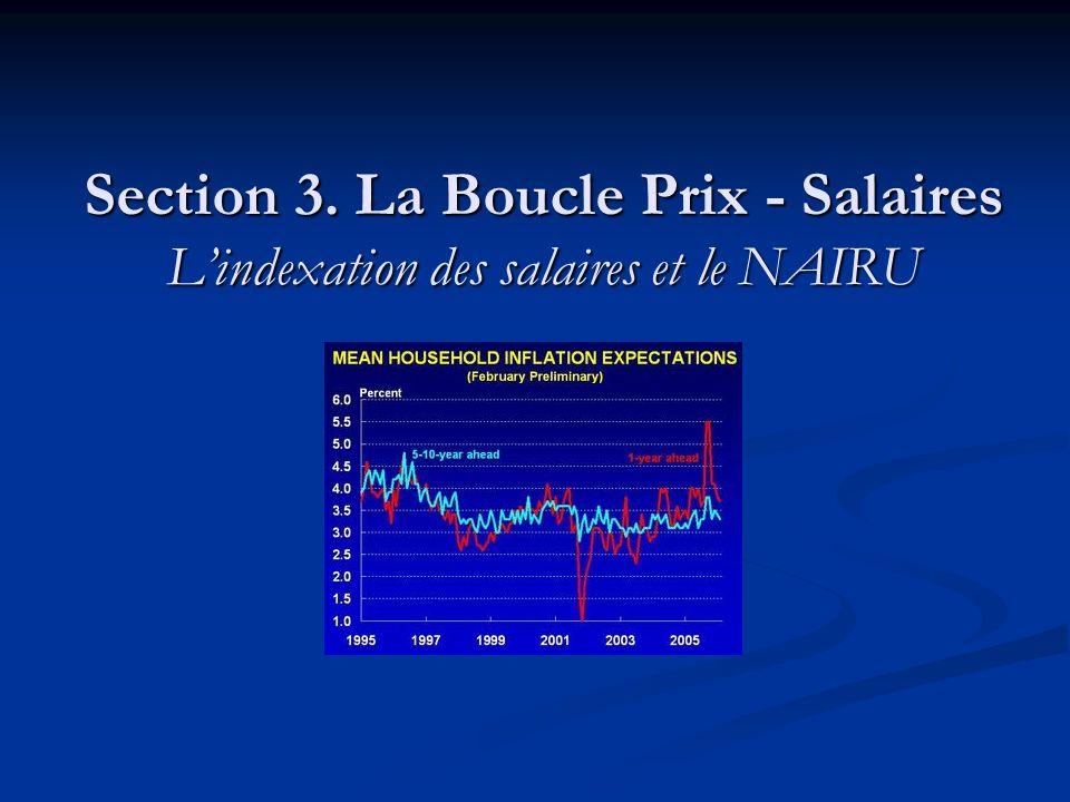Section 3. La Boucle Prix - Salaires Lindexation des salaires et le NAIRU