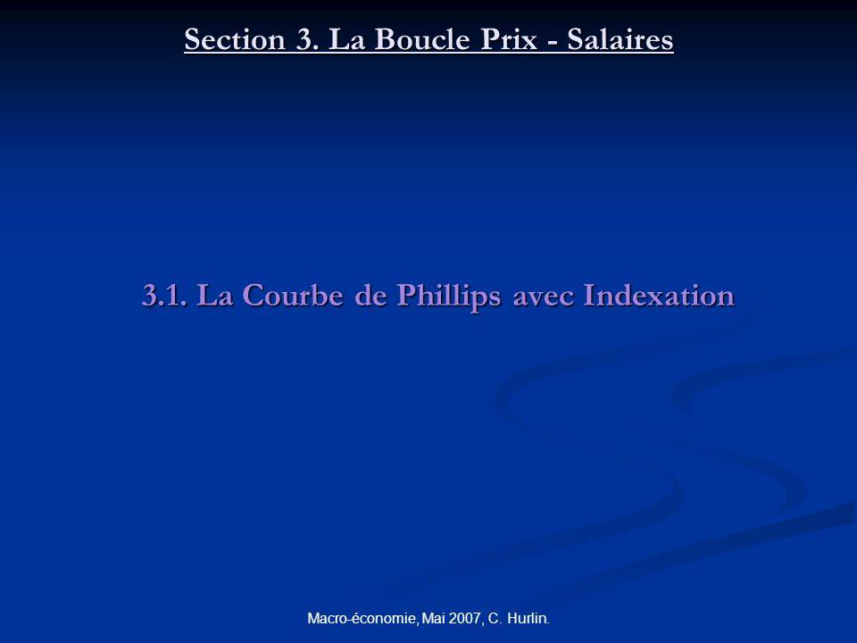 Macro-économie, Mai 2007, C. Hurlin. Section 3. La Boucle Prix - Salaires 3.1. La Courbe de Phillips avec Indexation