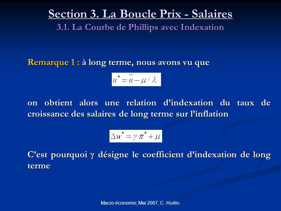 Macro-économie, Mai 2007, C. Hurlin. Section 3. La Boucle Prix - Salaires 3.1. La Courbe de Phillips avec Indexation Remarque 1 : à long terme, nous a