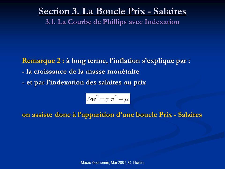 Macro-économie, Mai 2007, C. Hurlin. Section 3. La Boucle Prix - Salaires 3.1. La Courbe de Phillips avec Indexation Remarque 2 : à long terme, linfla
