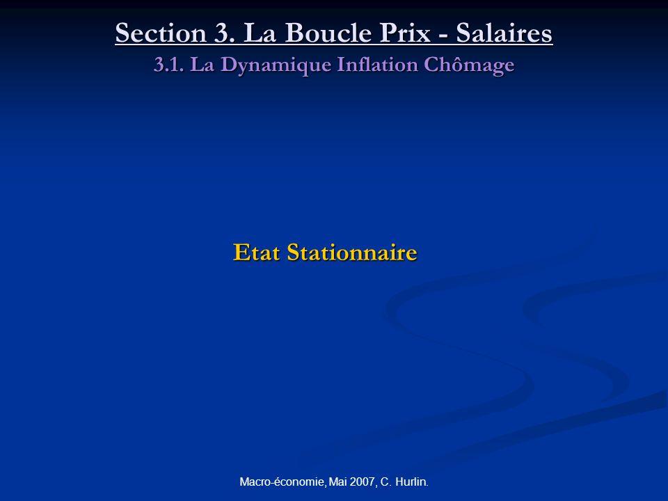 Macro-économie, Mai 2007, C. Hurlin. Section 3. La Boucle Prix - Salaires 3.1. La Dynamique Inflation Chômage Etat Stationnaire