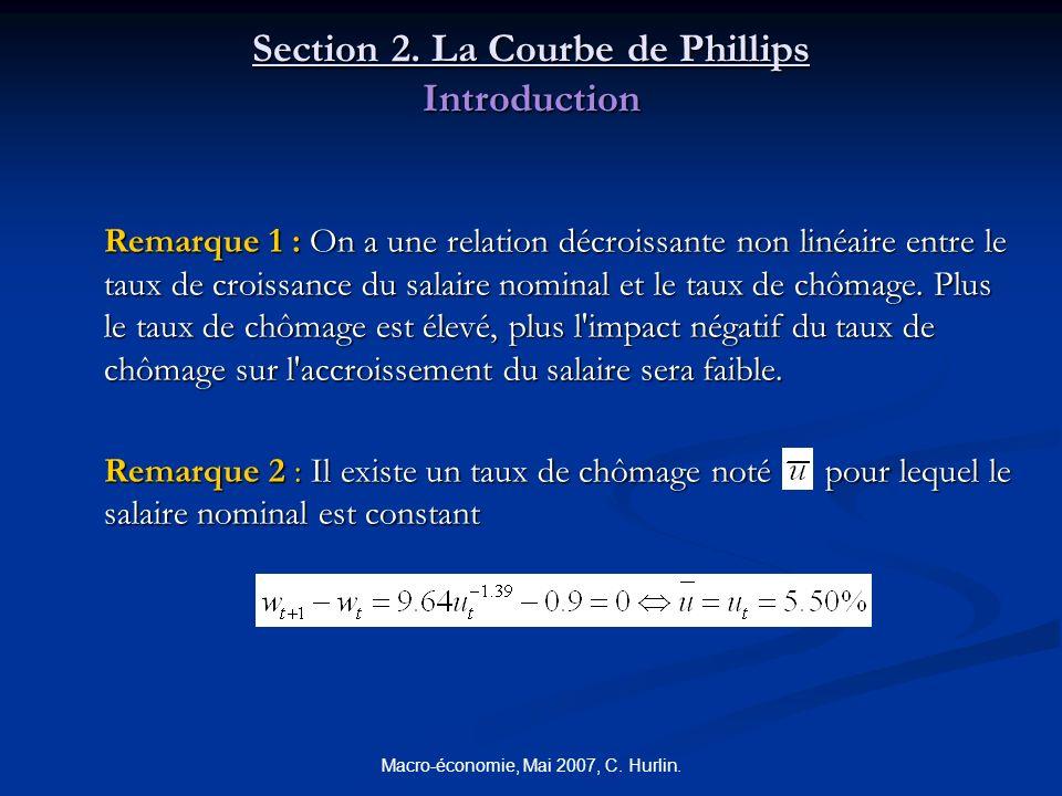 Macro-économie, Mai 2007, C. Hurlin. Section 2. La Courbe de Phillips Introduction Remarque 1 : On a une relation décroissante non linéaire entre le t