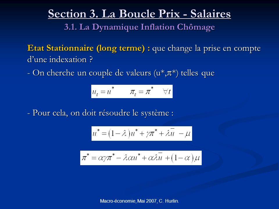 Macro-économie, Mai 2007, C. Hurlin. Section 3. La Boucle Prix - Salaires 3.1. La Dynamique Inflation Chômage Etat Stationnaire (long terme) : que cha