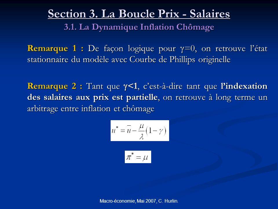 Macro-économie, Mai 2007, C. Hurlin. Section 3. La Boucle Prix - Salaires 3.1. La Dynamique Inflation Chômage Remarque 1 : De façon logique pour =0, o