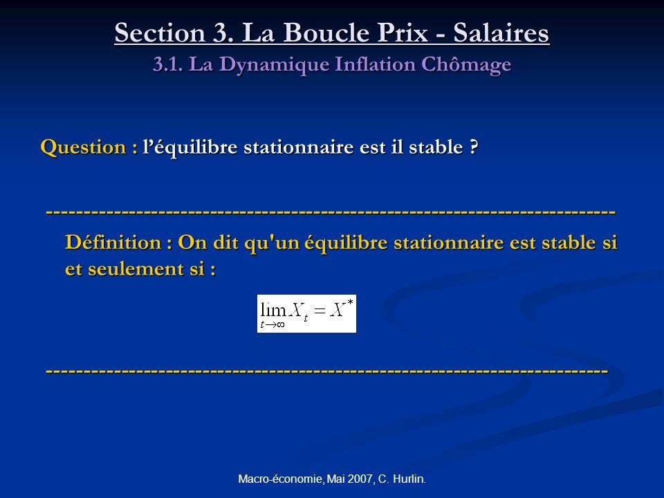 Macro-économie, Mai 2007, C. Hurlin. Section 3. La Boucle Prix - Salaires 3.1. La Dynamique Inflation Chômage Question : léquilibre stationnaire est i