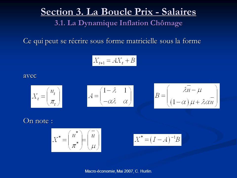 Macro-économie, Mai 2007, C. Hurlin. Section 3. La Boucle Prix - Salaires 3.1. La Dynamique Inflation Chômage Ce qui peut se récrire sous forme matric