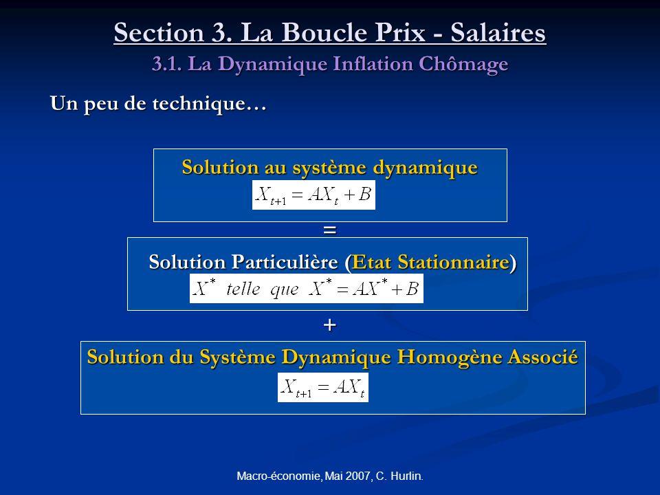 Macro-économie, Mai 2007, C. Hurlin. Un peu de technique… Solution au système dynamique = Solution Particulière (Etat Stationnaire) Solution Particuli