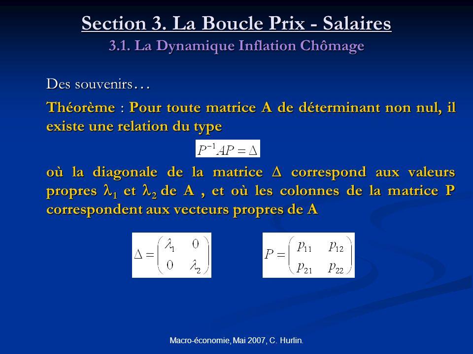 Macro-économie, Mai 2007, C. Hurlin. Section 3. La Boucle Prix - Salaires 3.1. La Dynamique Inflation Chômage Des souvenirs … Théorème : Pour toute ma