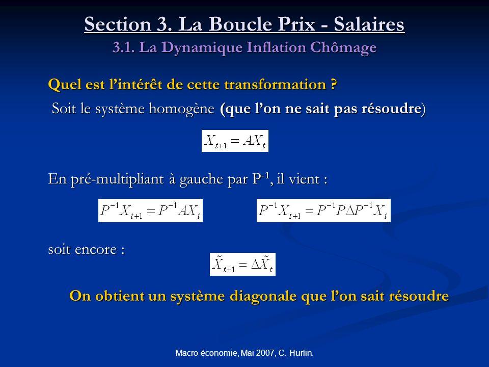 Macro-économie, Mai 2007, C. Hurlin. Section 3. La Boucle Prix - Salaires 3.1. La Dynamique Inflation Chômage Quel est lintérêt de cette transformatio