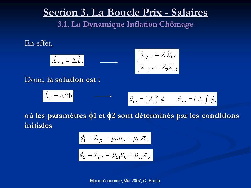 Macro-économie, Mai 2007, C. Hurlin. Section 3. La Boucle Prix - Salaires 3.1. La Dynamique Inflation Chômage En effet, Donc, la solution est : où les