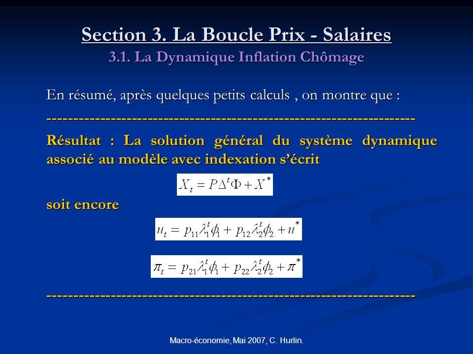 Macro-économie, Mai 2007, C. Hurlin. Section 3. La Boucle Prix - Salaires 3.1. La Dynamique Inflation Chômage En résumé, après quelques petits calculs