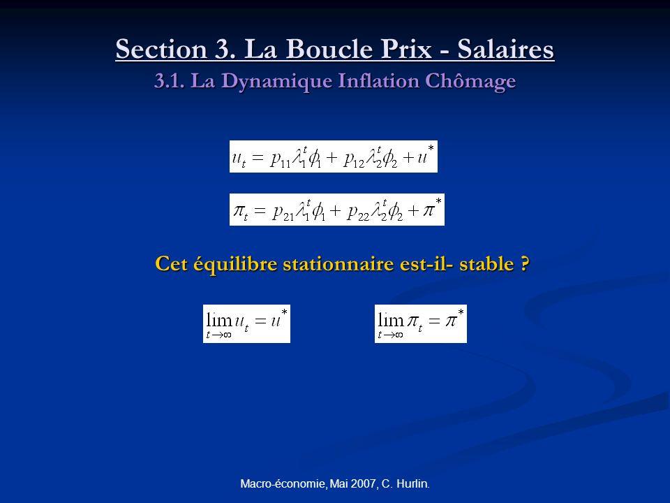 Macro-économie, Mai 2007, C. Hurlin. Section 3. La Boucle Prix - Salaires 3.1. La Dynamique Inflation Chômage Cet équilibre stationnaire est-il- stabl