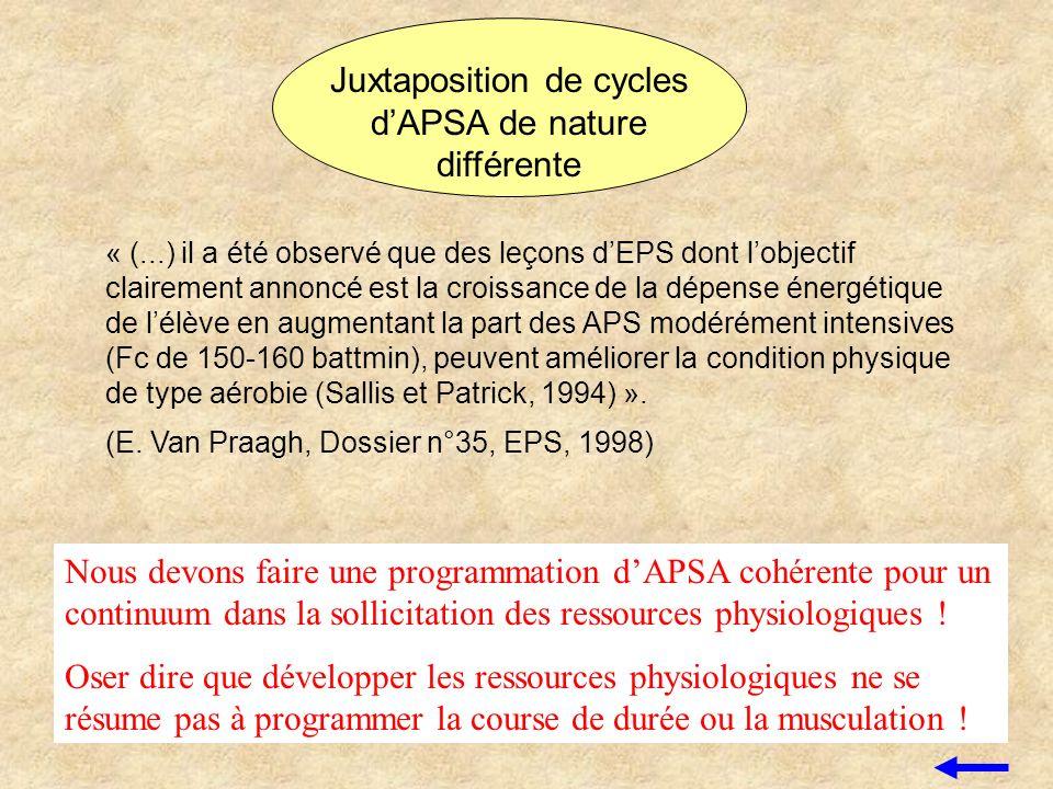 Juxtaposition de cycles dAPSA de nature différente « (...) il a été observé que des leçons dEPS dont lobjectif clairement annoncé est la croissance de