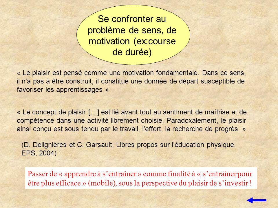 Se confronter au problème de sens, de motivation (ex:course de durée) « Le plaisir est pensé comme une motivation fondamentale. Dans ce sens, il na pa