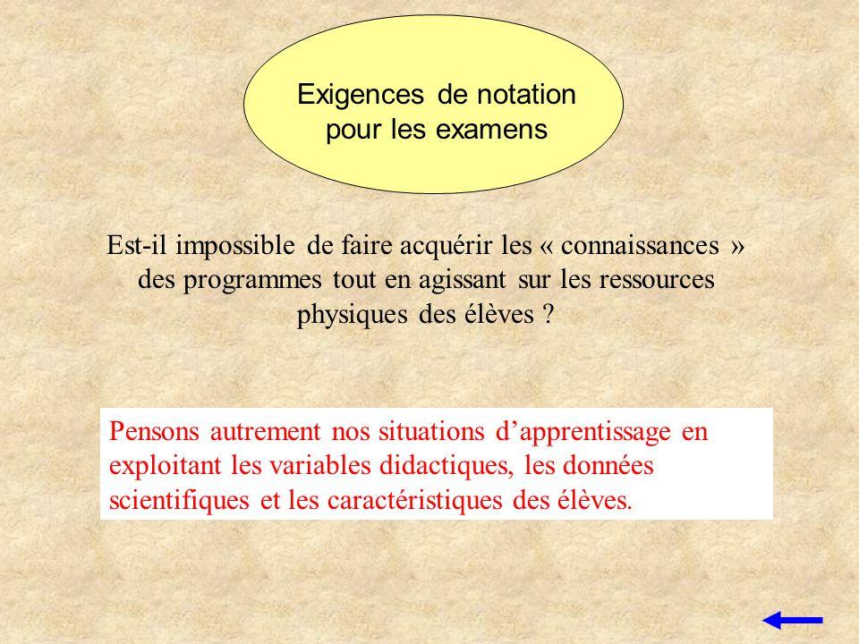 Exigences de notation pour les examens Est-il impossible de faire acquérir les « connaissances » des programmes tout en agissant sur les ressources ph