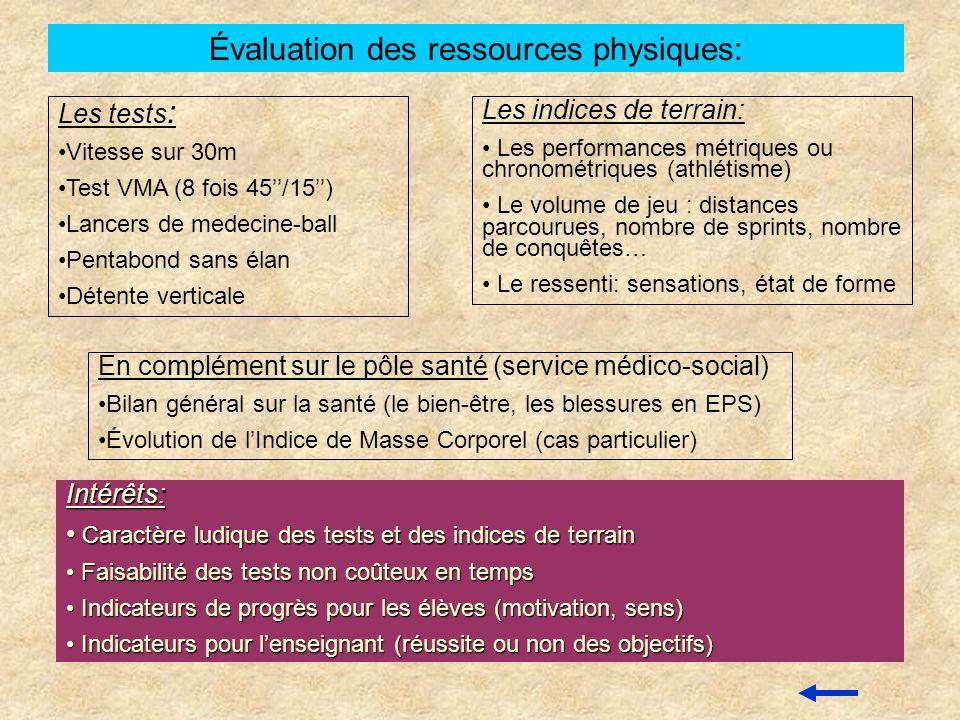 Évaluation des ressources physiques: Les tests : Vitesse sur 30m Test VMA (8 fois 45/15) Lancers de medecine-ball Pentabond sans élan Détente vertical