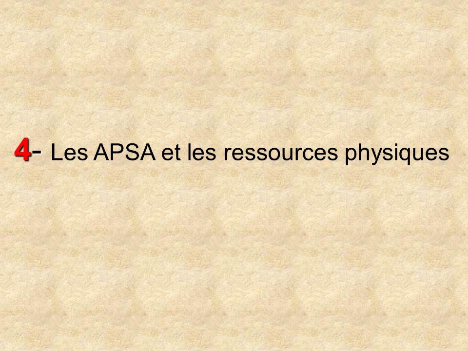 4- 4- Les APSA et les ressources physiques