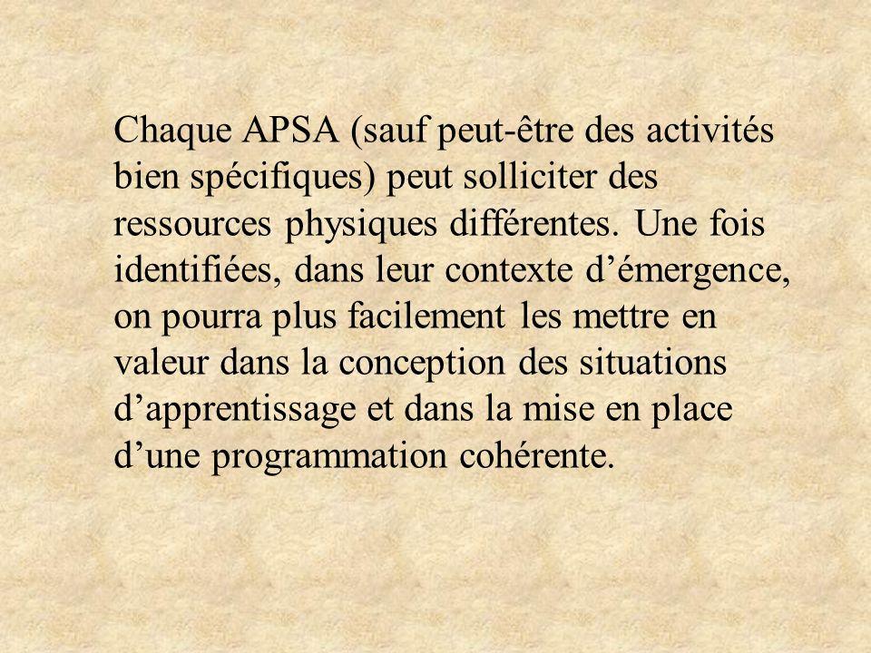 Chaque APSA (sauf peut-être des activités bien spécifiques) peut solliciter des ressources physiques différentes. Une fois identifiées, dans leur cont