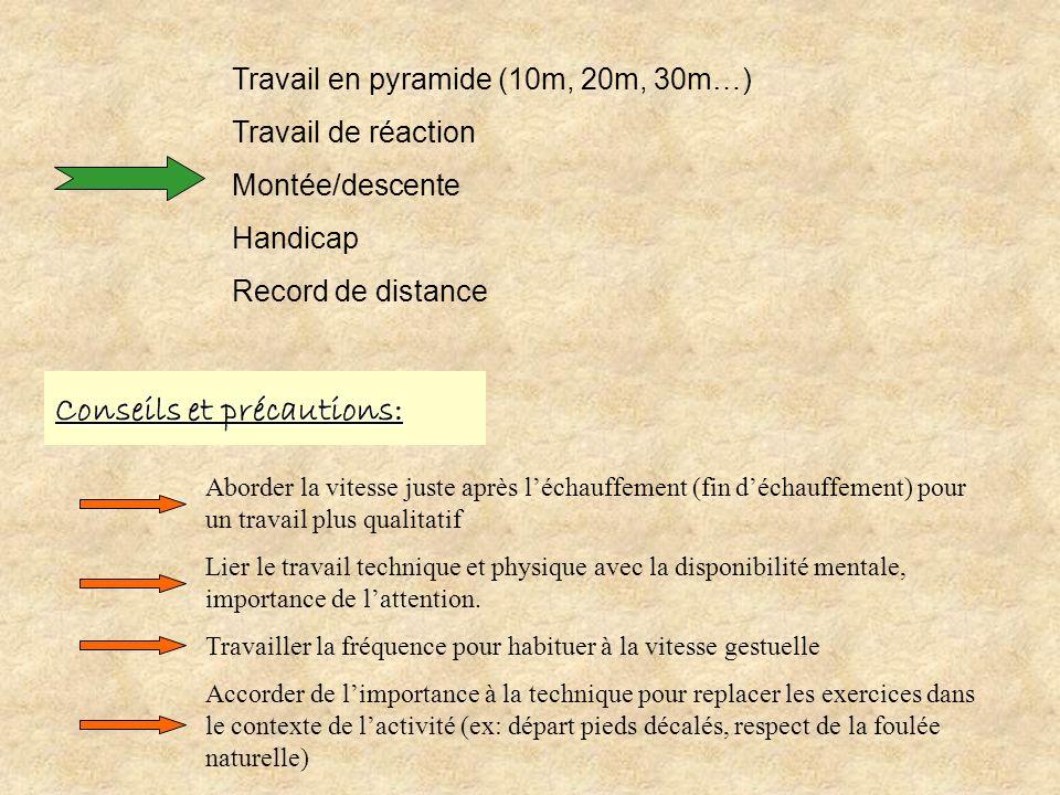Travail en pyramide (10m, 20m, 30m…) Travail de réaction Montée/descente Handicap Record de distance Conseils et précautions: Aborder la vitesse juste