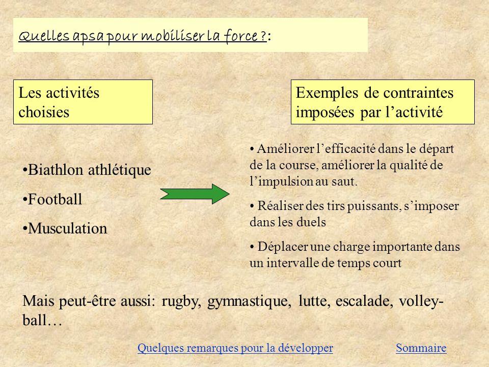 Quelles apsa pour mobiliser la force ? : Exemples de contraintes imposées par lactivité Améliorer lefficacité dans le départ de la course, améliorer l