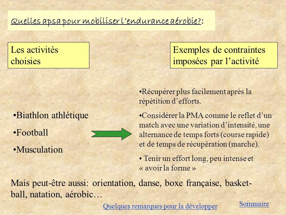 Quelles apsa pour mobiliser lendurance aérobie? : Exemples de contraintes imposées par lactivité Récupérer plus facilement après la répétition deffort