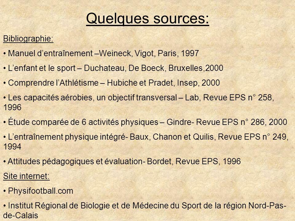 Quelques sources: Bibliographie: Manuel dentraînement –Weineck, Vigot, Paris, 1997 Lenfant et le sport – Duchateau, De Boeck, Bruxelles,2000 Comprendr