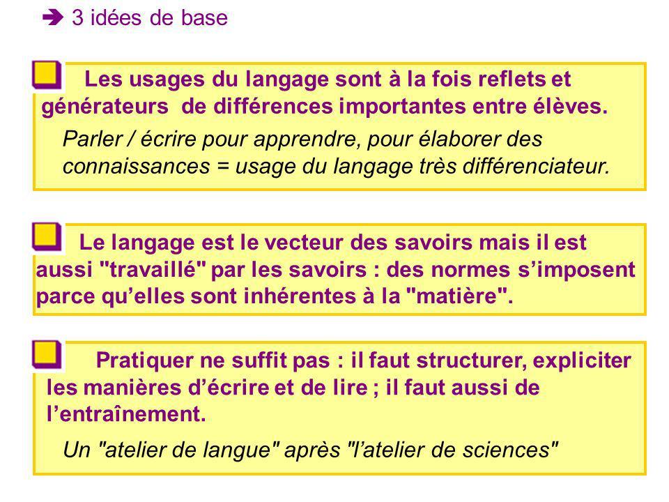 3 idées de base Les usages du langage sont à la fois reflets et générateurs de différences importantes entre élèves. Parler / écrire pour apprendre, p