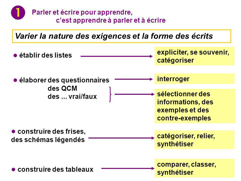 Lire et écrire : des formes particulières décrits ?