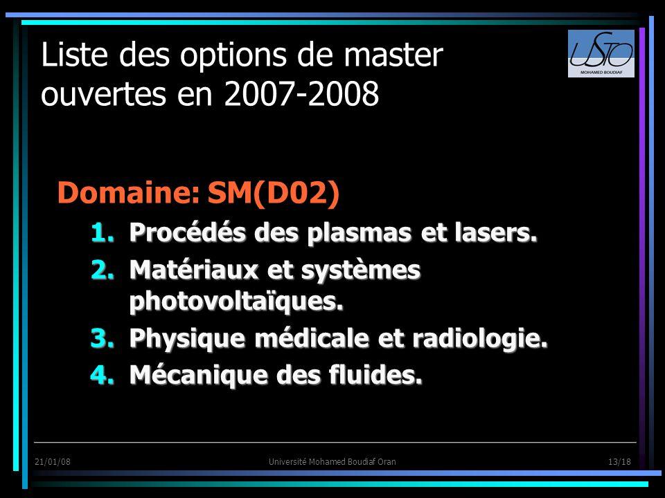 21/01/08Université Mohamed Boudiaf Oran 13/18 Liste des options de master ouvertes en 2007-2008 Domaine: SM(D02) 1.Procédés des plasmas et lasers. 2.M