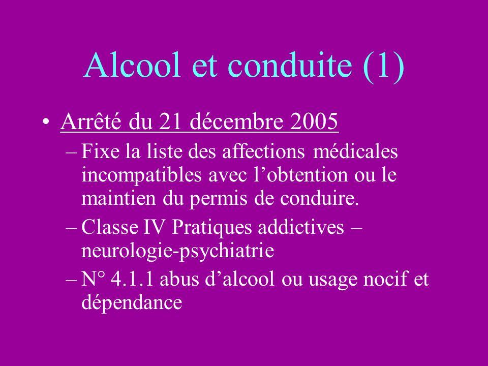 Alcool et conduite (1) Arrêté du 21 décembre 2005 –Fixe la liste des affections médicales incompatibles avec lobtention ou le maintien du permis de conduire.