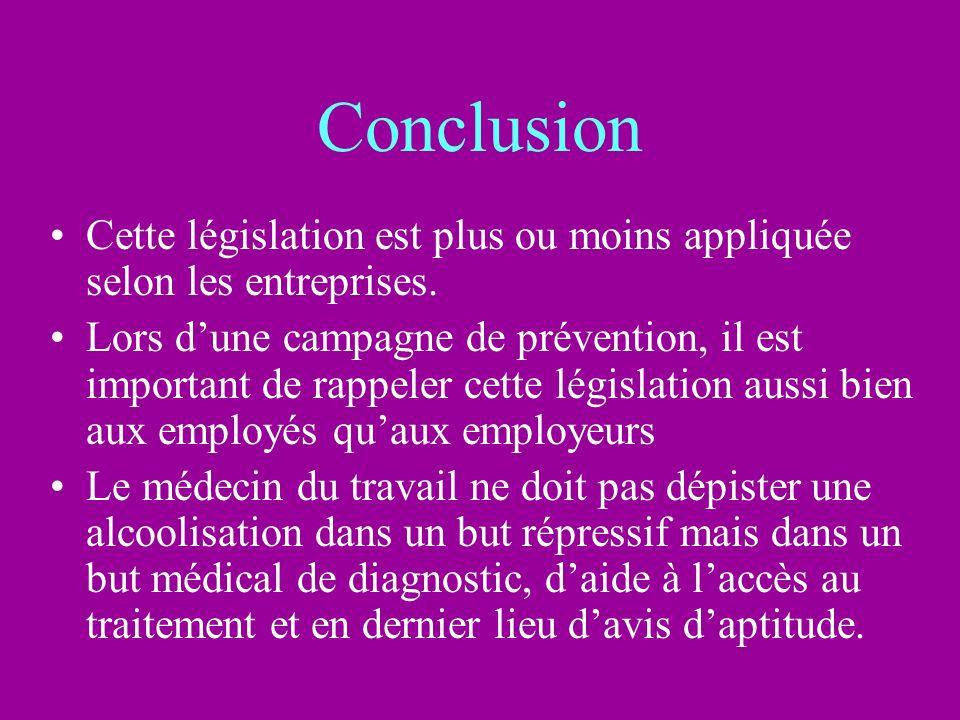 Conclusion Cette législation est plus ou moins appliquée selon les entreprises.