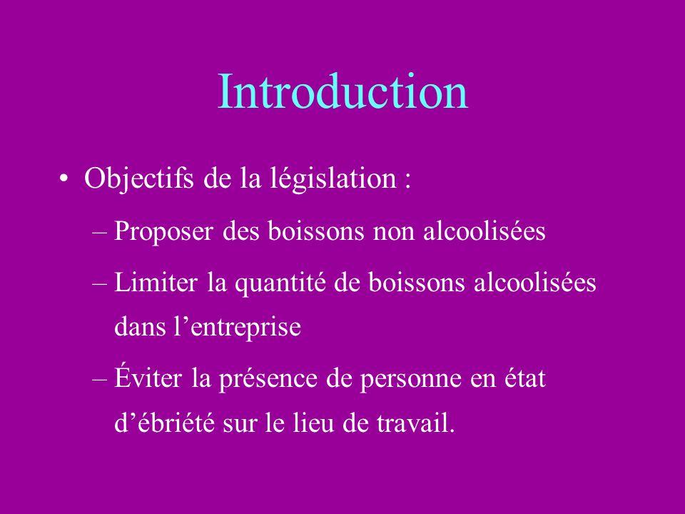 Introduction Objectifs de la législation : –Proposer des boissons non alcoolisées –Limiter la quantité de boissons alcoolisées dans lentreprise –Éviter la présence de personne en état débriété sur le lieu de travail.