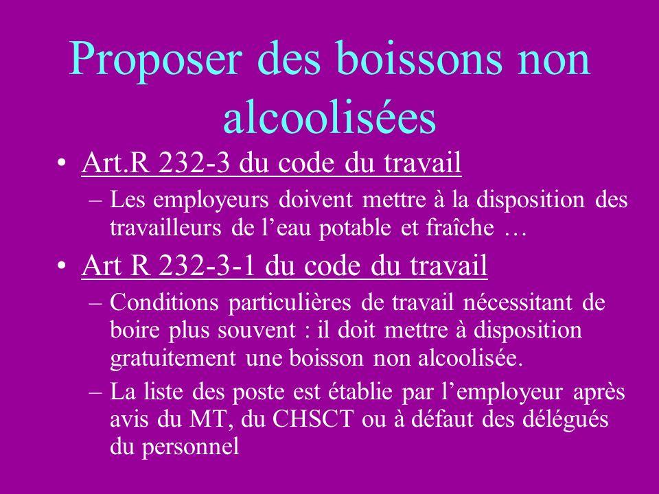 Proposer des boissons non alcoolisées Art.R 232-3 du code du travail –Les employeurs doivent mettre à la disposition des travailleurs de leau potable