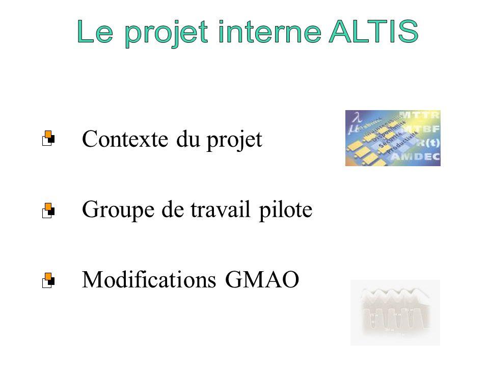 Contexte du projet Groupe de travail pilote Modifications GMAO