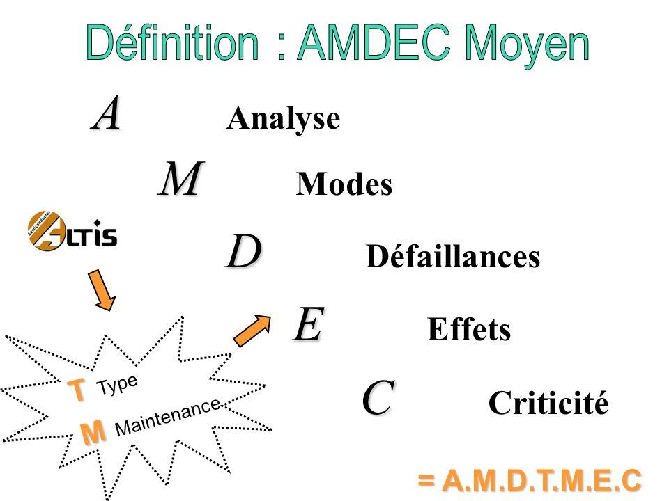 A A Analyse M M Modes D D Défaillances E E Effets C C Criticité T T Type M M Maintenance = A.M.D.T.M.E.C