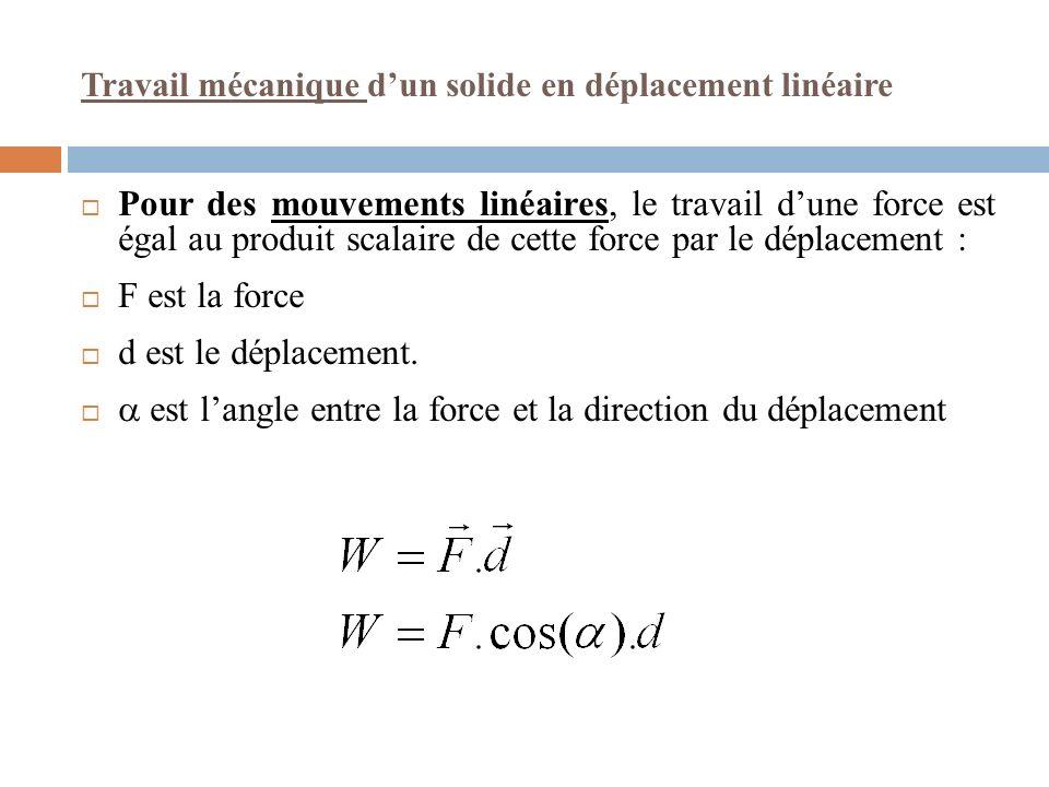 Soit la force « F », la distance « d » et « » langle entre la force et la direction du déplacement, Le travail de la force F correspond au produit de la composante « efficace » de cette force (F.cos( )) par la distance « d » parcourue.